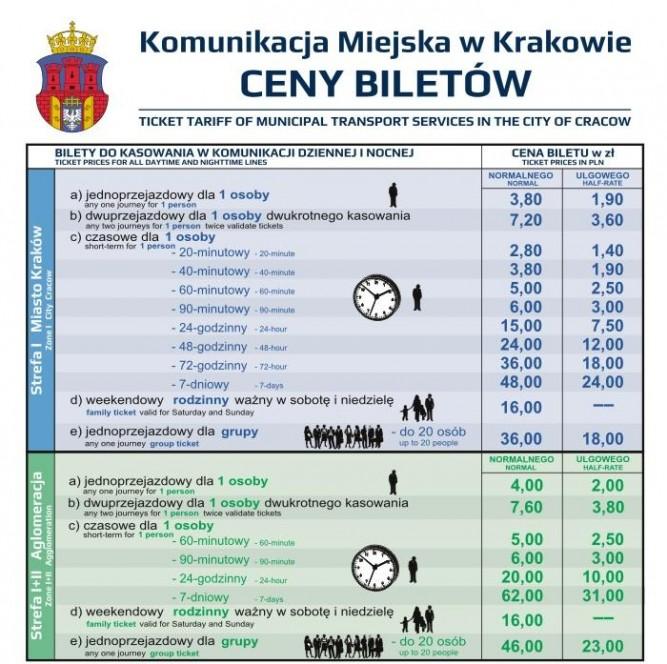 Цены на проезд в Польше